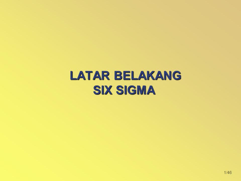 42/46 Six Sigma tidak cocok untuk perusahaan Anda, jika 1.