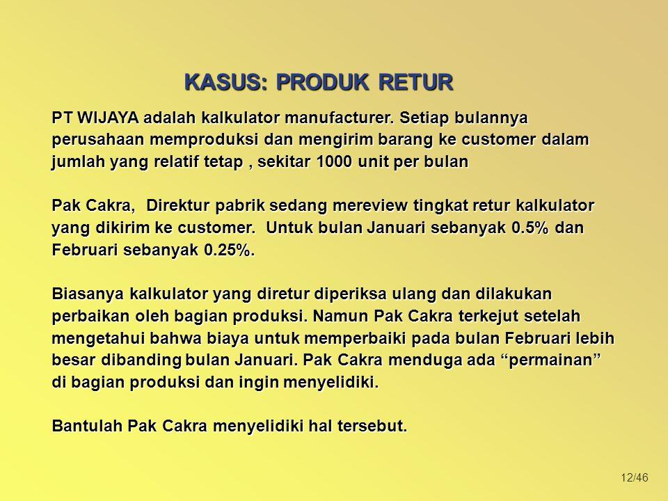 12/46 PT WIJAYA adalah kalkulator manufacturer. Setiap bulannya perusahaan memproduksi dan mengirim barang ke customer dalam jumlah yang relatif tetap