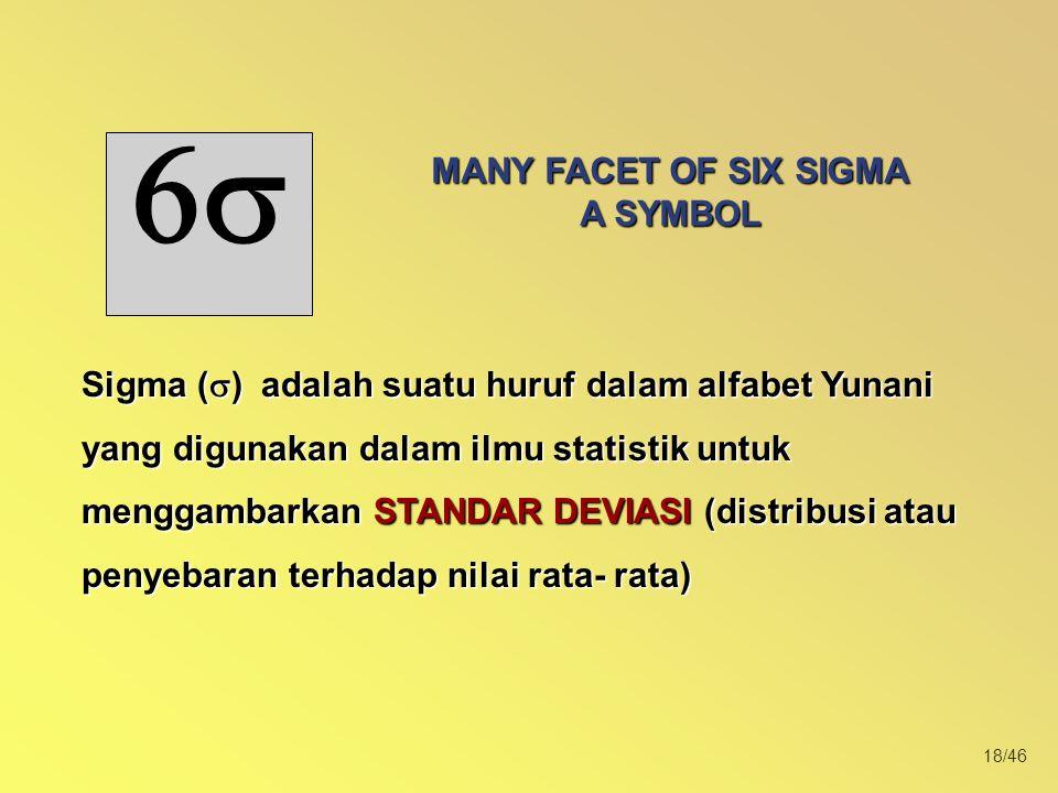 18/46 Sigma (  ) adalah suatu huruf dalam alfabet Yunani yang digunakan dalam ilmu statistik untuk menggambarkan STANDAR DEVIASI (distribusi atau pen