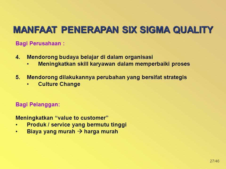 27/46 MANFAAT PENERAPAN SIX SIGMA QUALITY Bagi Perusahaan : 4. 4.Mendorong budaya belajar di dalam organisasi Meningkatkan skill karyawan dalam memper