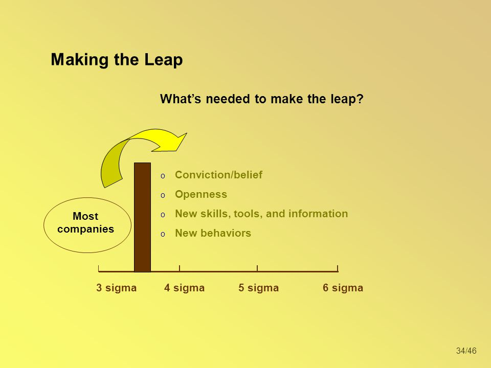 34/46 Making the Leap 3 sigma4 sigma5 sigma6 sigma Most companies What's needed to make the leap? o Conviction/belief o Openness o New skills, tools,
