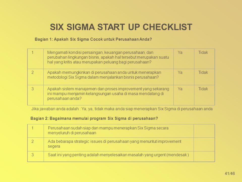 41/46 SIX SIGMA START UP CHECKLIST Bagian 1: Apakah Six Sigma Cocok untuk Perusahaan Anda? 1Mengamati kondisi persaingan, keuangan perusahaan, dan per