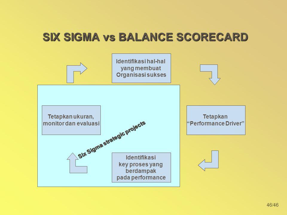 46/46 SIX SIGMA vs BALANCE SCORECARD Identifikasi hal-hal yang membuat Organisasi sukses Tetapkan Performance Driver Identifikasi key proses yang berdampak pada performance Tetapkan ukuran, monitor dan evaluasi Six Sigma strategic projects