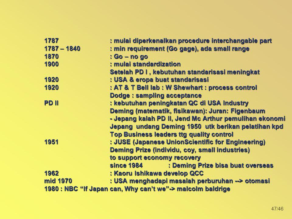 47/46 1787 : mulai diperkenalkan procedure interchangable part 1787 – 1840 : min requirement (Go gage), ada small range 1870 : Go – no go 1900 : mulai standardization Setelah PD I, kebutuhan standarisasi meningkat 1920 : USA & eropa buat standarisasi 1920 : AT & T Bell lab : W Shewhart : process control Dodge : sampling acceptance PD II : kebutuhan peningkatan QC di USA Industry Deming (matematik, fisikawan): Juran: Figenbaum - Jepang kalah PD II, Jend Mc Arthur pemulihan ekonomi Jepang undang Deming 1950 utk berikan pelatihan kpd Top Business leaders ttg quality control 1951 : JUSE (Japanese UnionScientific for Engineering) Deming Prize (individu, coy, small industries) to support economy recovery since 1984 : Deming Prize bisa buat overseas 1962 : Kaoru Ishikawa develop QCC mid 1970 : USA menghadapi masalah perburuhan --> otomasi 1980 : NBC If Japan can, Why can't we -> malcolm baldrige