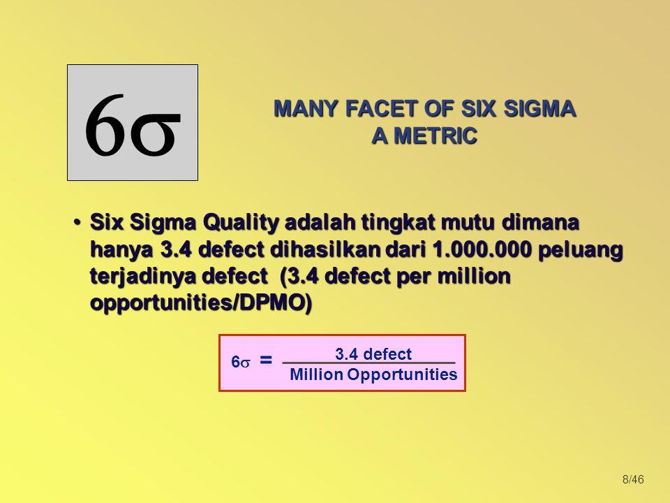 8/46 Six Sigma Quality adalah tingkat mutu dimana hanya 3.4 defect dihasilkan dari 1.000.000 peluang terjadinya defect (3.4 defect per million opportu