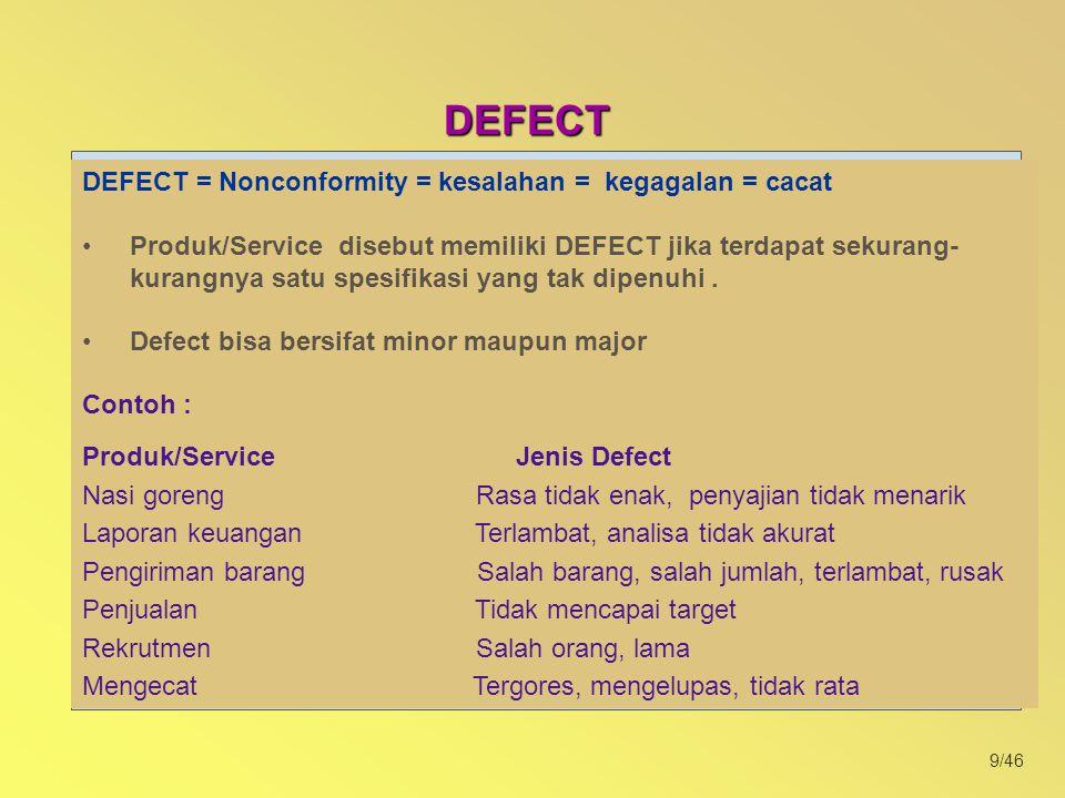 9/46 DEFECT = Nonconformity = kesalahan = kegagalan = cacat Produk/Service disebut memiliki DEFECT jika terdapat sekurang- kurangnya satu spesifikasi yang tak dipenuhi.
