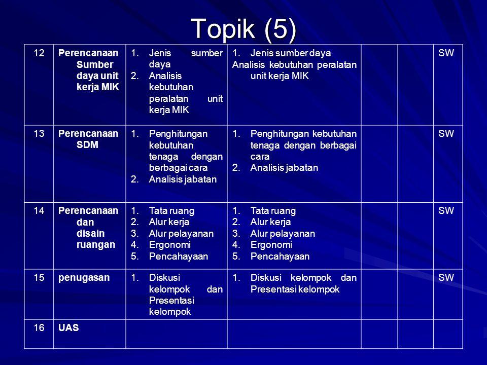 Topik (4) 9.Strategic action Plan Unit MIK (1) Mahasiswa memahami : 1.Analisis internal dan eksternal 2.Strategi 3.sasaran, tujuant 1.Analisis interna