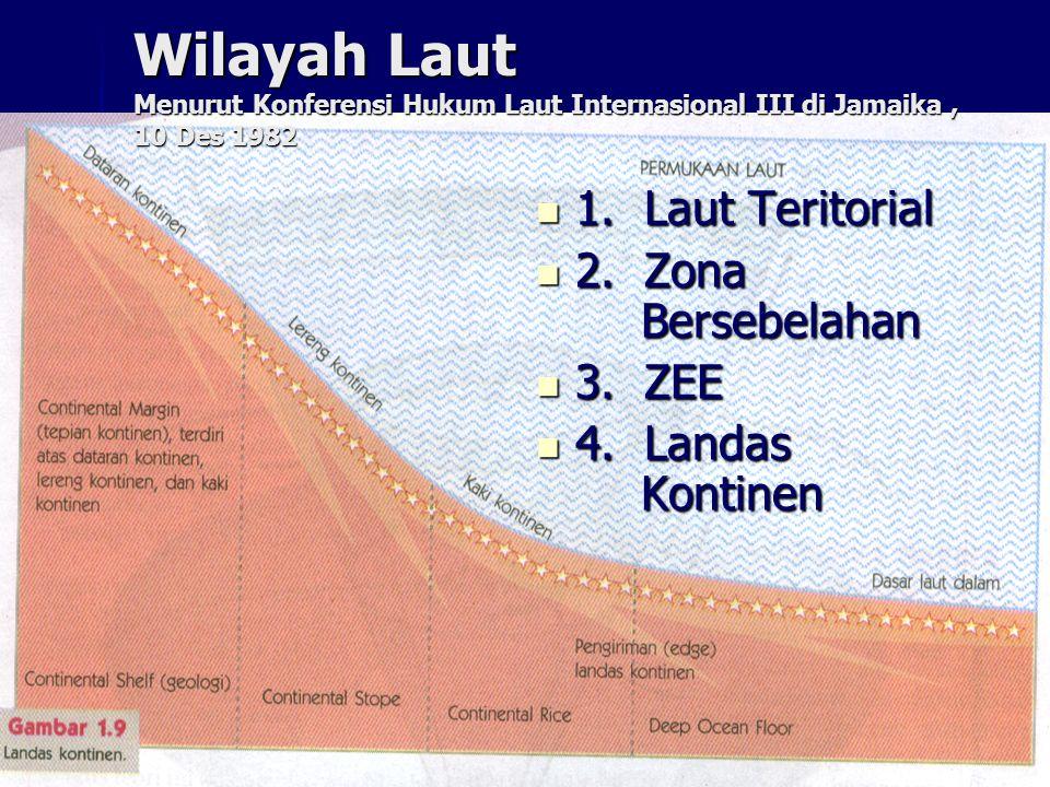 Wilayah Laut Menurut Konferensi Hukum Laut Internasional III di Jamaika, 10 Des 1982 1.