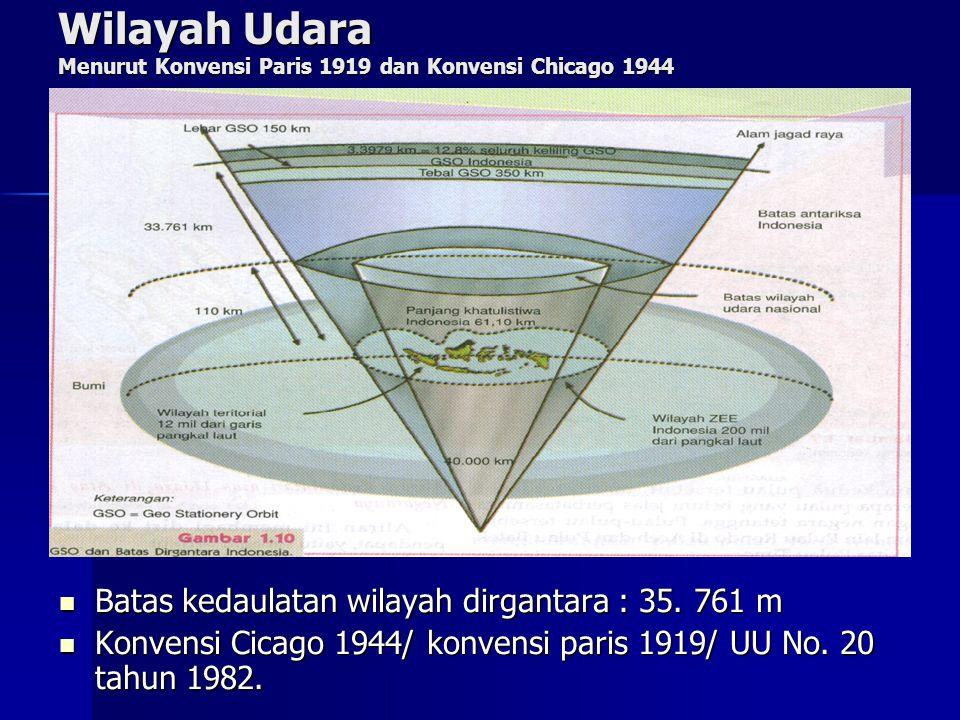 Wilayah Udara Menurut Konvensi Paris 1919 dan Konvensi Chicago 1944 Batas kedaulatan wilayah dirgantara : 35. 761 m Batas kedaulatan wilayah dirgantar
