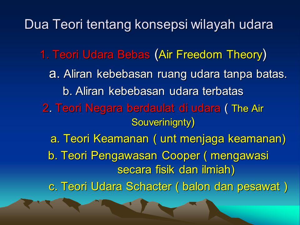 Dua Teori tentang konsepsi wilayah udara 1. Teori Udara Bebas ( Air Freedom Theory ) a. Aliran kebebasan ruang udara tanpa batas. b. Aliran kebebasan