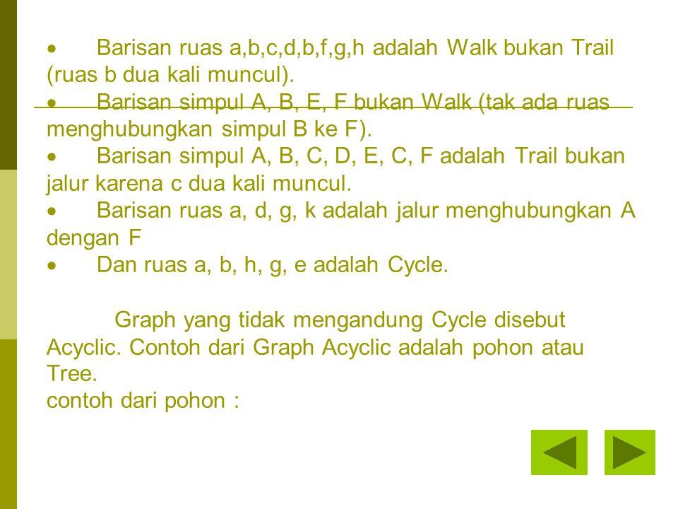  B arisan ruas a,b,c,d,b,f,g,h adalah Walk bukan Trail (ruas b dua kali muncul).