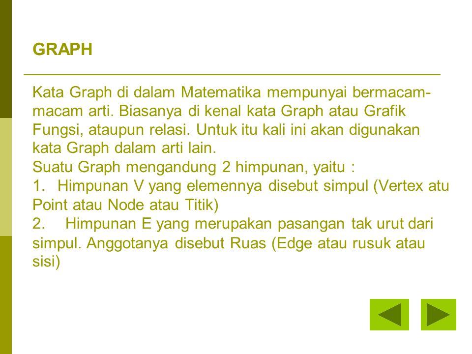 GRAPH Kata Graph di dalam Matematika mempunyai bermacam- macam arti.