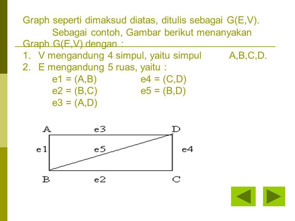 Graph seperti dimaksud diatas, ditulis sebagai G(E,V).