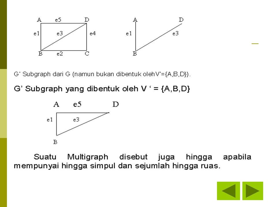 GRAPH BERLABEL Graph G disebut berlabel jika ruas dan atau simpulnya dikaitkan dengan suatu besaran tertentu.