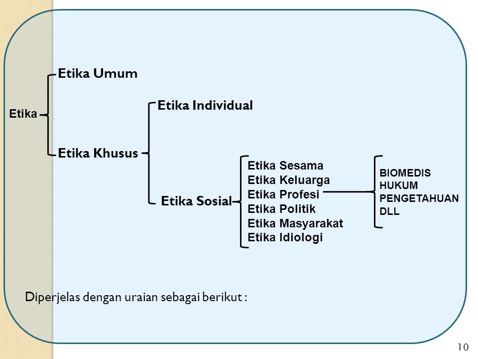 Etika Umum Etika Individual Etika Khusus Etika Sosial Diperjelas dengan uraian sebagai berikut : Etika Sesama Etika Keluarga Etika Profesi Etika Polit