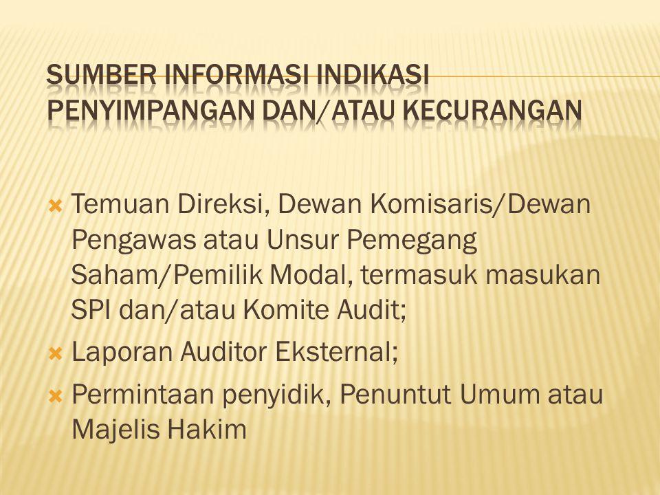  Temuan Direksi, Dewan Komisaris/Dewan Pengawas atau Unsur Pemegang Saham/Pemilik Modal, termasuk masukan SPI dan/atau Komite Audit;  Laporan Audito