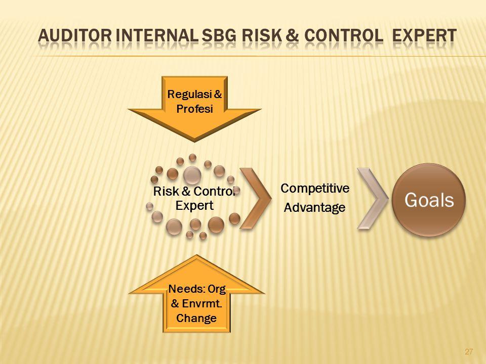 27 Regulasi & Profesi Needs: Org & Envrmt. Change