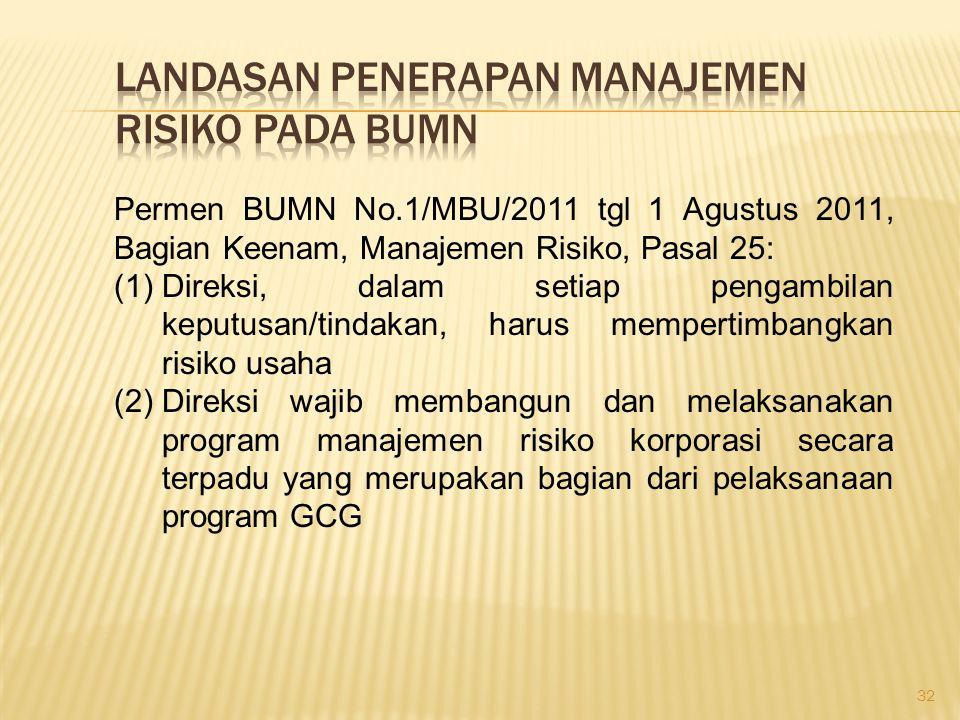 Permen BUMN No.1/MBU/2011 tgl 1 Agustus 2011, Bagian Keenam, Manajemen Risiko, Pasal 25: (1)Direksi, dalam setiap pengambilan keputusan/tindakan, haru