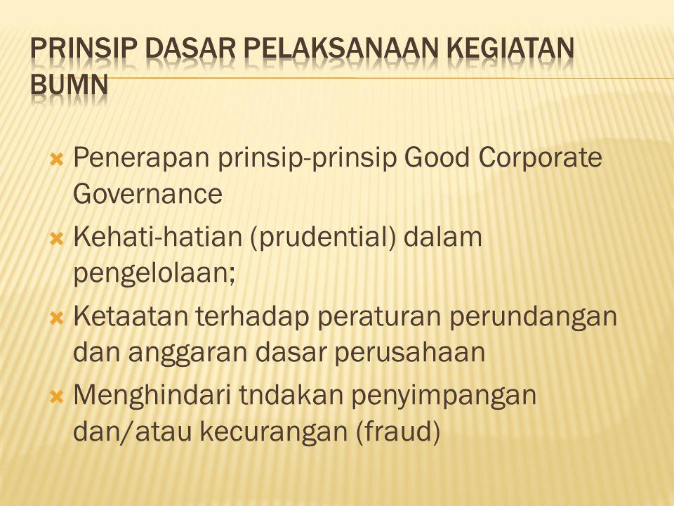  Penerapan prinsip-prinsip Good Corporate Governance  Kehati-hatian (prudential) dalam pengelolaan;  Ketaatan terhadap peraturan perundangan dan an