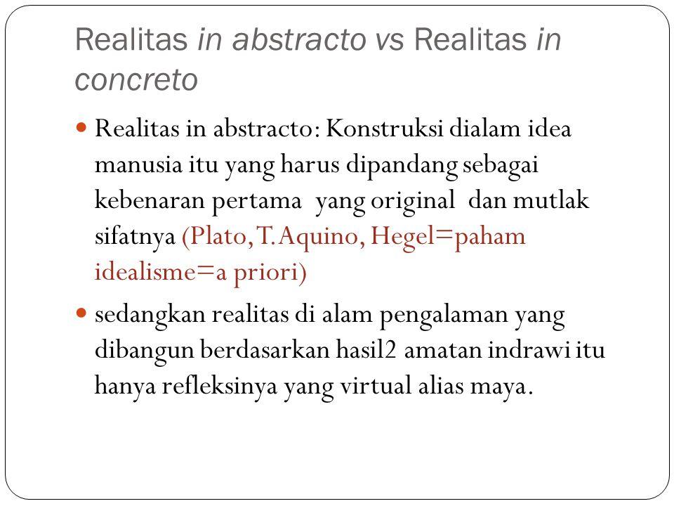 Realitas in abstracto vs Realitas in concreto Realitas in abstracto: Konstruksi dialam idea manusia itu yang harus dipandang sebagai kebenaran pertama