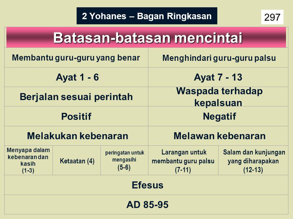 2 Yohanes – Bagan Ringkasan 297 Batasan-batasan mencintai Membantu guru-guru yang benar Menghindari guru-guru palsu Ayat 1 - 6 Ayat 7 - 13 Berjalan sesuai perintah Waspada terhadap kepalsuan Positif Negatif Melakukan kebenaran Melawan kebenaran Menyapa dalam kebenaran dan kasih (1-3) Ketaatan (4) peringatan untuk mengasihi (5-6) Larangan untuk membantu guru palsu (7-11) Salam dan kunjungan yang diharapakan (12-13) Efesus AD 85-95