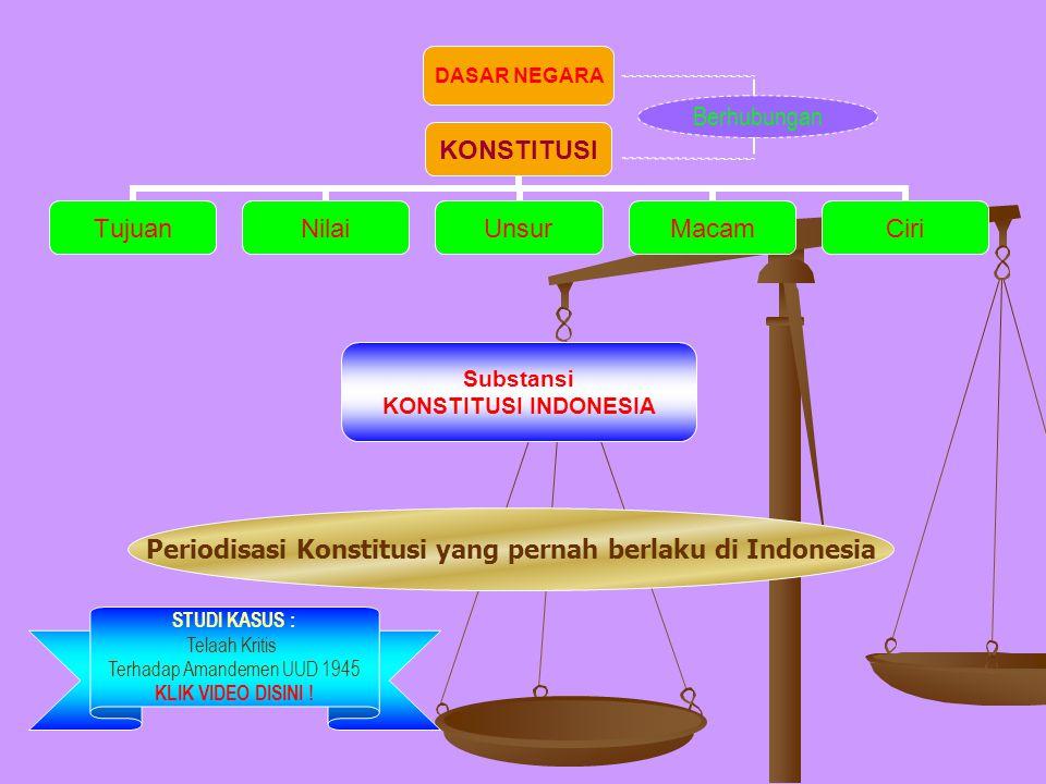 Substansi KONSTITUSI INDONESIA DASAR NEGARA Berhubungan Periodisasi Konstitusi yang pernah berlaku di Indonesia STUDI KASUS : Telaah Kritis Terhadap A