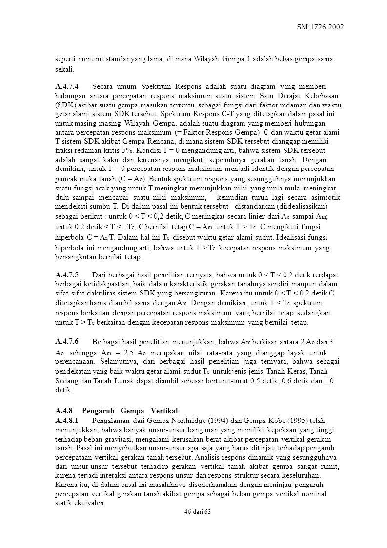 SNI-1726-2002 seperti menurut standar yang lama, di mana Wilayah Gempa 1 adalah bebas gempa sama sekali.