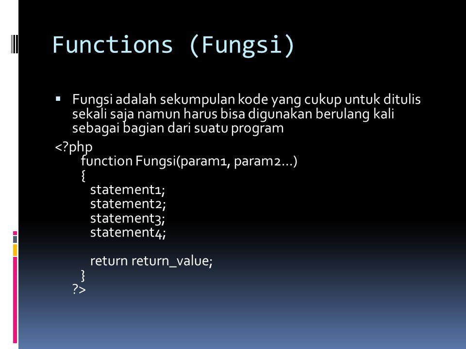 Functions (Fungsi)  Fungsi adalah sekumpulan kode yang cukup untuk ditulis sekali saja namun harus bisa digunakan berulang kali sebagai bagian dari suatu program