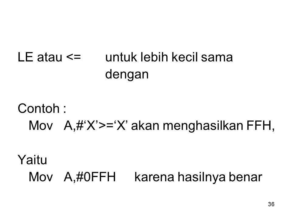 36 LE atau <=untuk lebih kecil sama dengan Contoh : Mov A,#'X'>='X' akan menghasilkan FFH, Yaitu Mov A,#0FFH karena hasilnya benar