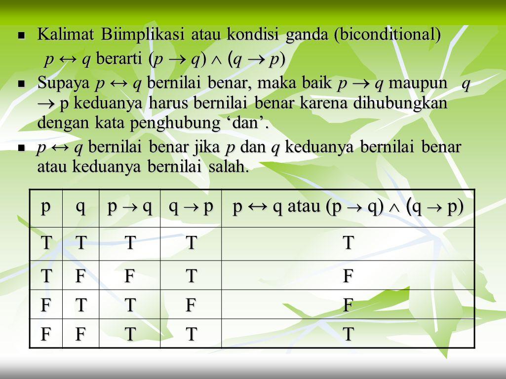 """Kalimat p  q dapat dibaca: Kalimat p  q dapat dibaca: q apabila p """"p syarat cukup utk q"""" """"q syarat perlu utk p"""" """"q mengikuti p"""" """"q disebabkan p"""" """"p"""
