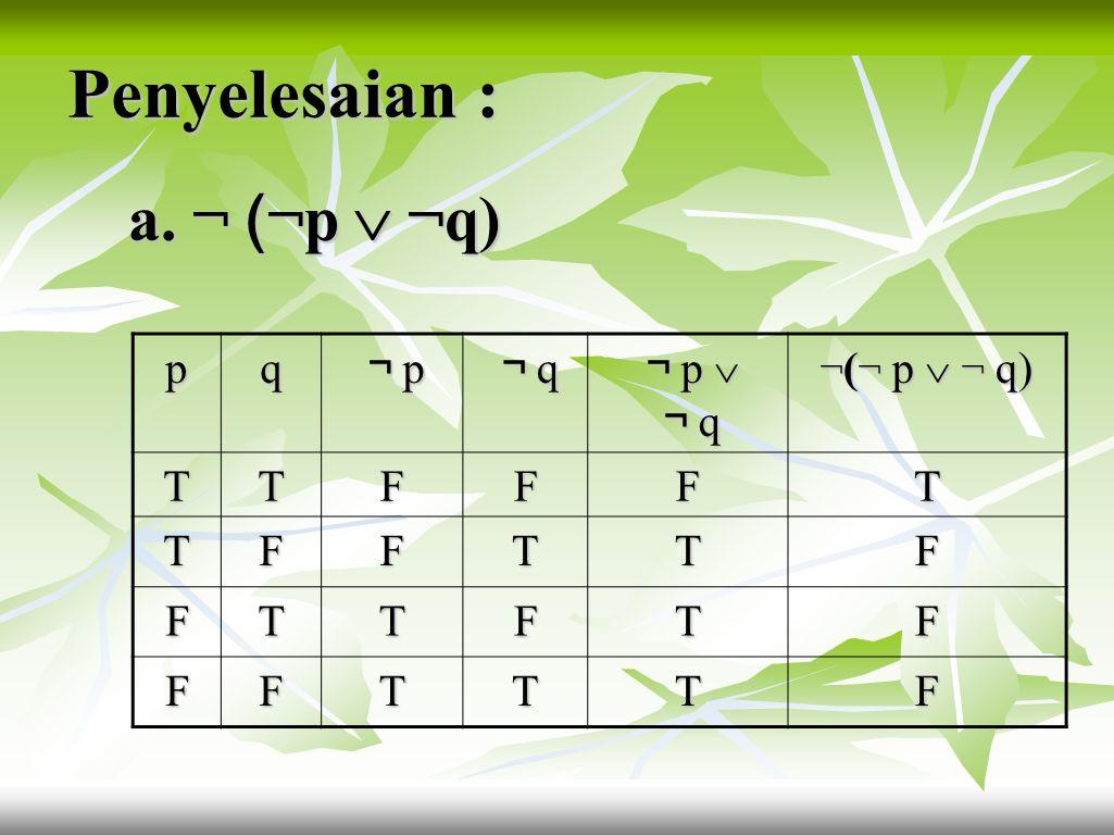Latihan : 3. Buatlah tabel kebenaran untuk kalimat dalam bentuk simbol-simbol logika di bawah ini! a. ¬ ( ¬ p  ¬ q) a. ¬ ( ¬ p  ¬ q) b. ¬ ( ¬ p  q)