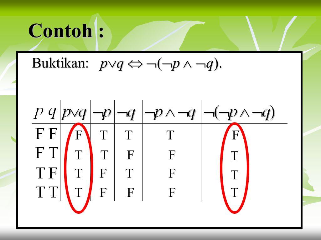Ekuivalen Dua kalimat disebut Ekuivalen (secara logika) bila dan hanya bila keduanya mempunyai nilai kebenaran yang sama untuk semua substitusi nilai