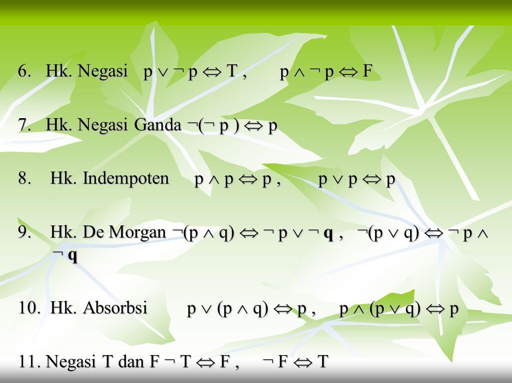 Beberapa hukum ekuivalen logika : 1. Hk Komutatif p  q  q  p, p  q  q  p 2. Hk. Asosiatif (p  q)  r  p  (q  r) (p  q)  r  p  (q  r) (p