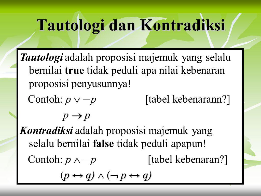 Contoh : b. (p  (q  r) )  ( (p  q)  r)  ¬ p  (q  r) Transformasi dr  ke   ¬ p  (q  r) Transformasi dr  ke   ¬ p  (¬ q  r) Transforma