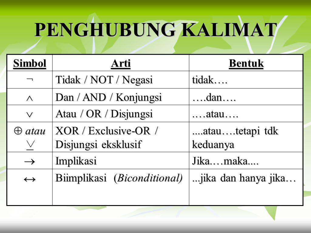Latihan 2.Tentukan nilai kebenaran dari setiap pernyataan berikut : berikut : a.