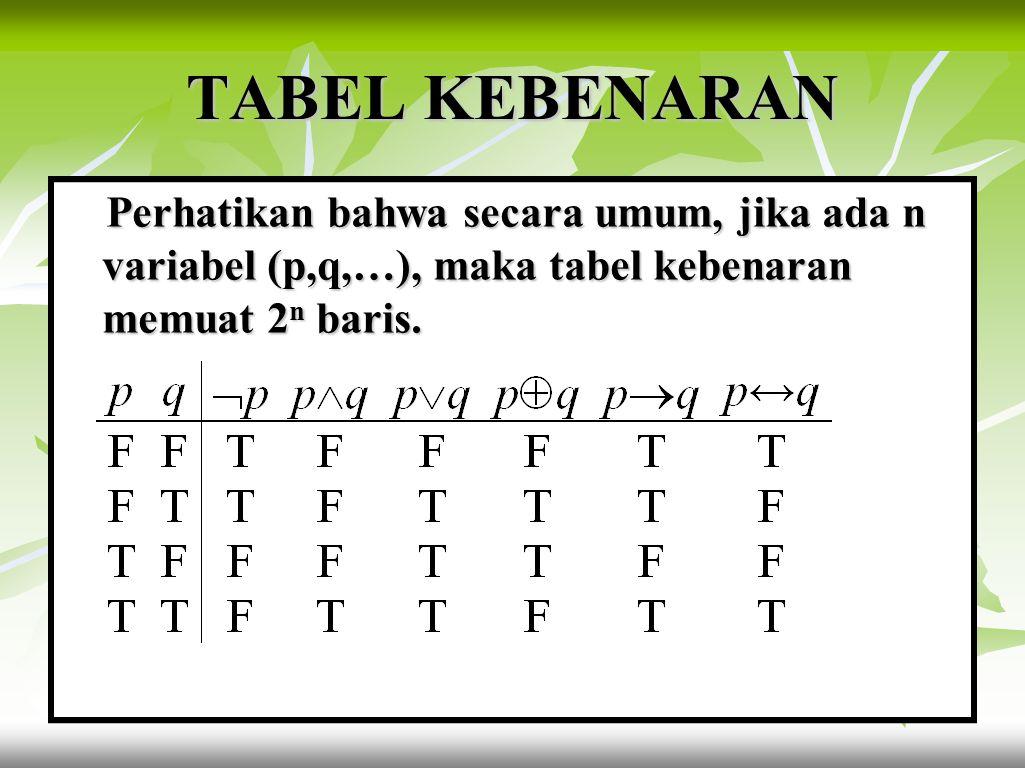 TABEL KEBENARAN Perhatikan bahwa secara umum, jika ada n variabel (p,q,…), maka tabel kebenaran memuat 2 n baris.