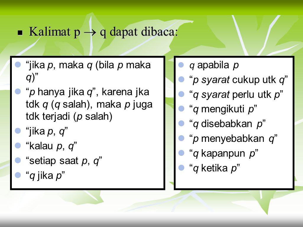 Kalimat p  q dapat dibaca: Kalimat p  q dapat dibaca: q apabila p p syarat cukup utk q q syarat perlu utk p q mengikuti p q disebabkan p p menyebabkan q q kapanpun p q ketika p jika p, maka q (bila p maka q) p hanya jika q , karena jka tdk q (q salah), maka p juga tdk terjadi (p salah) jika p, q kalau p, q setiap saat p, q q jika p