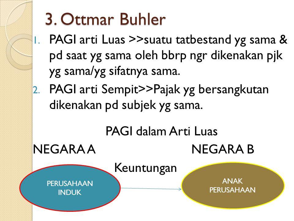 3. Ottmar Buhler 1. PAGI arti Luas >>suatu tatbestand yg sama & pd saat yg sama oleh bbrp ngr dikenakan pjk yg sama/yg sifatnya sama. 2. PAGI arti Sem