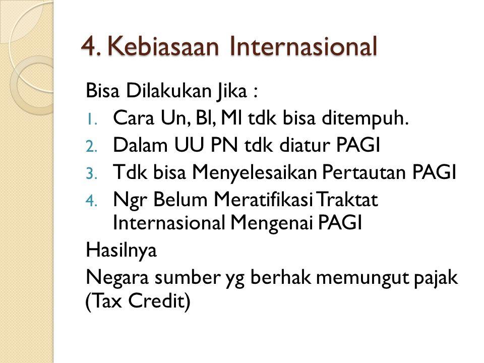 4. Kebiasaan Internasional Bisa Dilakukan Jika : 1. Cara Un, Bl, Ml tdk bisa ditempuh. 2. Dalam UU PN tdk diatur PAGI 3. Tdk bisa Menyelesaikan Pertau
