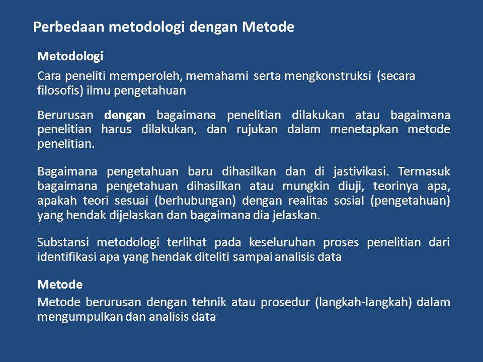 Perbedaan metodologi dengan Metode Metodologi Cara peneliti memperoleh, memahami serta mengkonstruksi (secara filosofis) ilmu pengetahuan Berurusan dengan bagaimana penelitian dilakukan atau bagaimana penelitian harus dilakukan, dan rujukan dalam menetapkan metode penelitian.