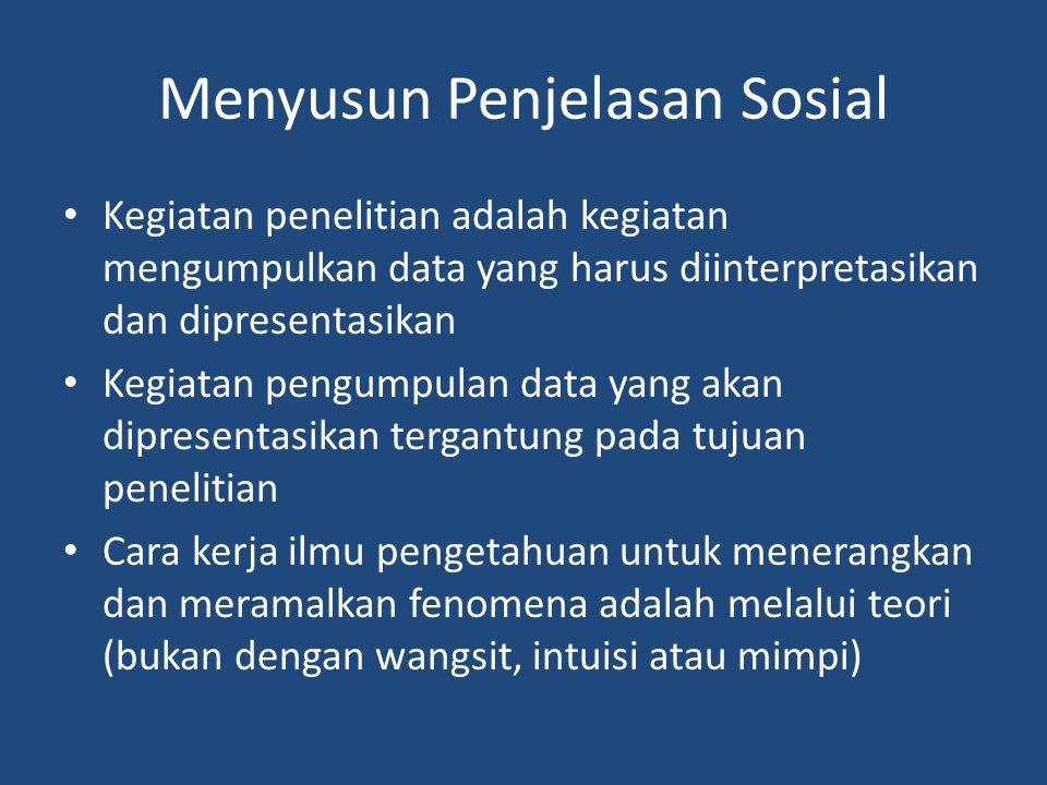 Menyusun Penjelasan Sosial Kegiatan penelitian adalah kegiatan mengumpulkan data yang harus diinterpretasikan dan dipresentasikan Kegiatan pengumpulan data yang akan dipresentasikan tergantung pada tujuan penelitian Cara kerja ilmu pengetahuan untuk menerangkan dan meramalkan fenomena adalah melalui teori (bukan dengan wangsit, intuisi atau mimpi)