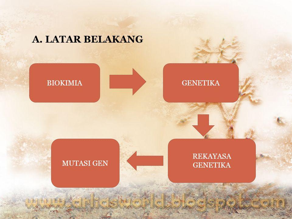 A. LATAR BELAKANG BIOKIMIAGENETIKA REKAYASA GENETIKA MUTASI GEN