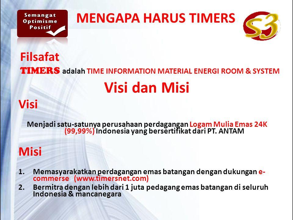 Visi Menjadi satu-satunya perusahaan perdagangan Logam Mulia Emas 24K (99,99%) Indonesia yang bersertifikat dari PT.