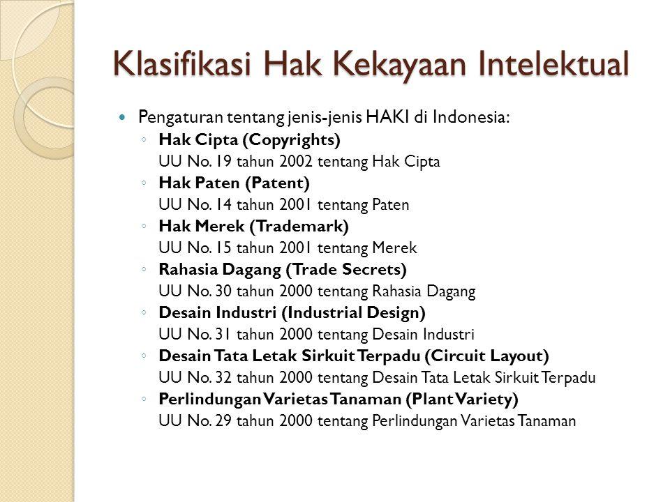 Klasifikasi Hak Kekayaan Intelektual Pengaturan tentang jenis-jenis HAKI di Indonesia: ◦ Hak Cipta (Copyrights) UU No. 19 tahun 2002 tentang Hak Cipta