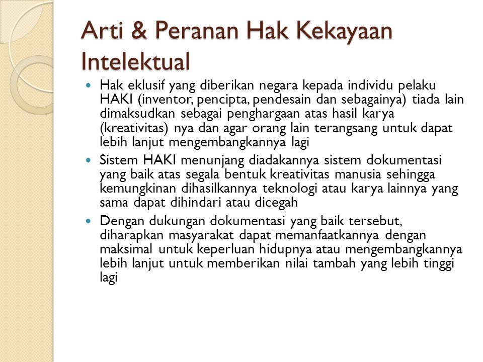 Arti & Peranan Hak Kekayaan Intelektual Hak eklusif yang diberikan negara kepada individu pelaku HAKI (inventor, pencipta, pendesain dan sebagainya) t