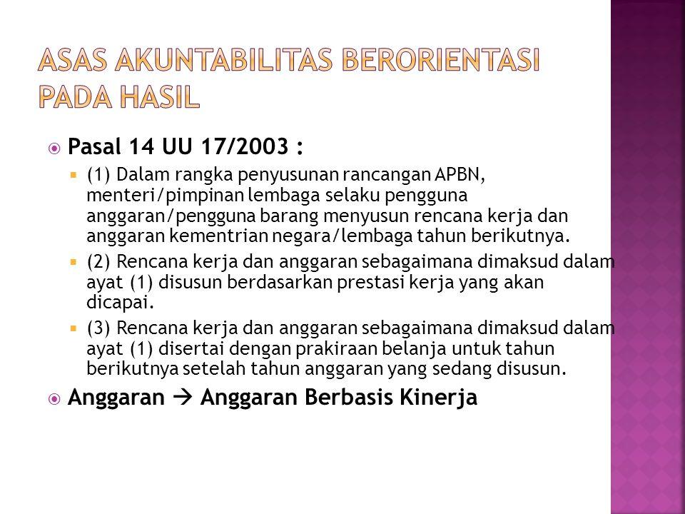  Pasal 14 UU 17/2003 :  (1) Dalam rangka penyusunan rancangan APBN, menteri/pimpinan lembaga selaku pengguna anggaran/pengguna barang menyusun renca