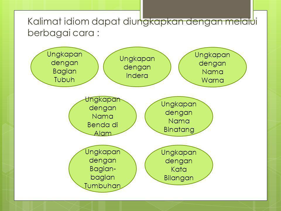 Kalimat idiom dapat diungkapkan dengan melalui berbagai cara : Ungkapan dengan Bagian Tubuh Ungkapan dengan Indera Ungkapan dengan Nama Warna Ungkapan
