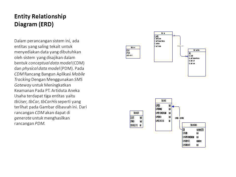 Entity Relationship Diagram (ERD) Dalam perancangan sistem ini, ada entitas yang saling tekait untuk menyediakan data yang dibutuhkan oleh sistem yang disajikan dalam bentuk conceptual data model (CDM) dan physical data model (PDM).