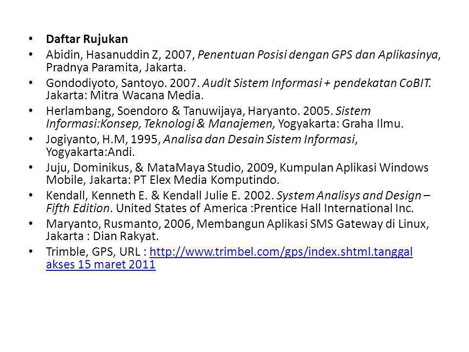 Daftar Rujukan Abidin, Hasanuddin Z, 2007, Penentuan Posisi dengan GPS dan Aplikasinya, Pradnya Paramita, Jakarta.