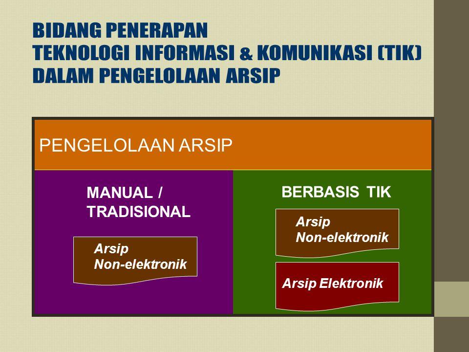 PENGELOLAAN ARSIP BERBASIS TIK MANUAL / TRADISIONAL Arsip Non-elektronik Arsip Non-elektronik Arsip Elektronik